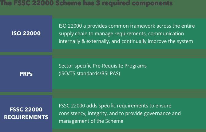 FSSC 22000 certified company pretoria